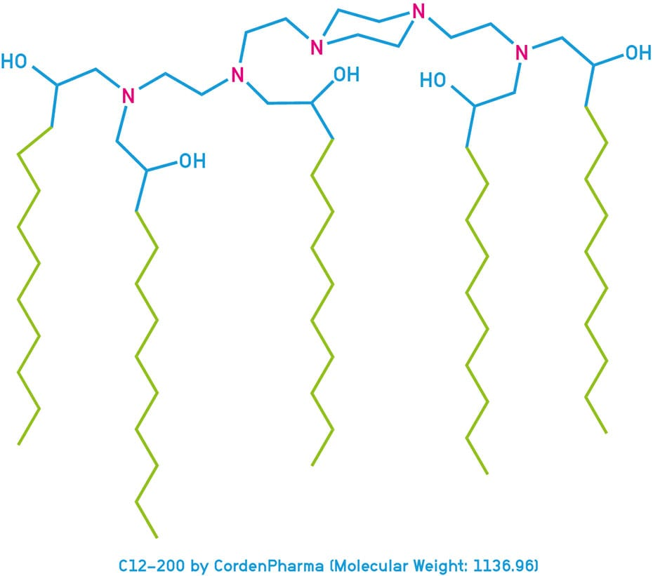 CordenPharma molecular structure of C12-200 Lipid Nanoparticle (LNP) available in a free sample